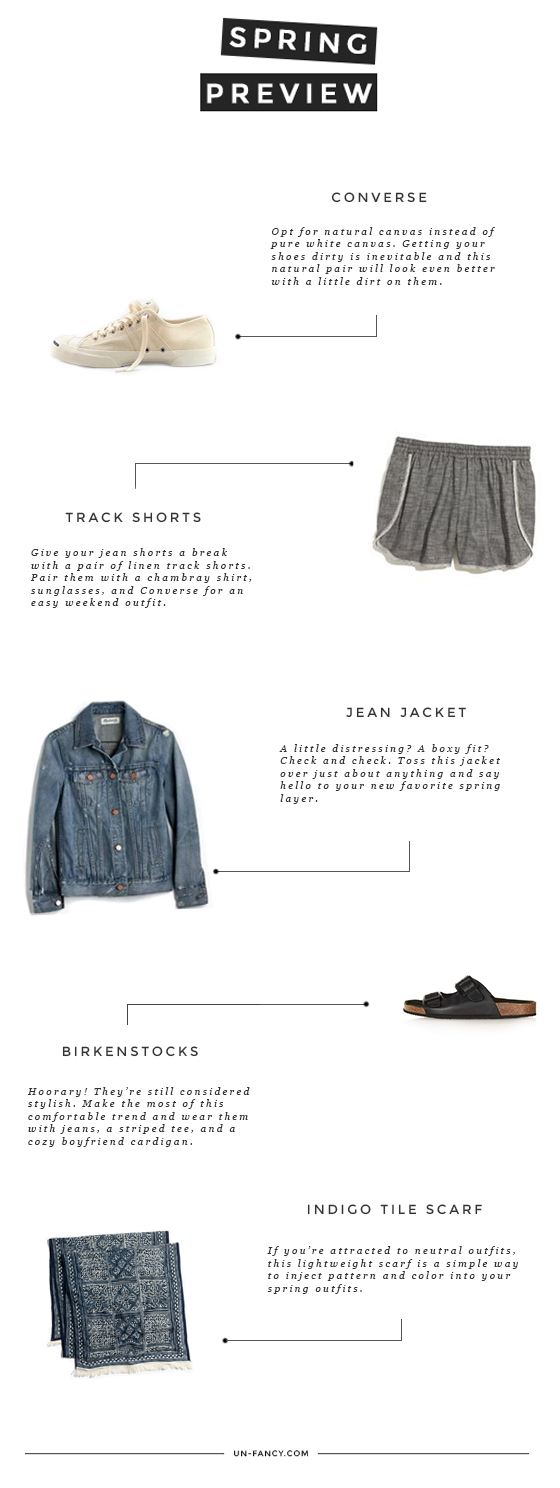 (another) Spring 2015 Preview